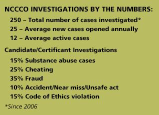 Investigation and Verification